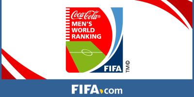FIFA World Ranking